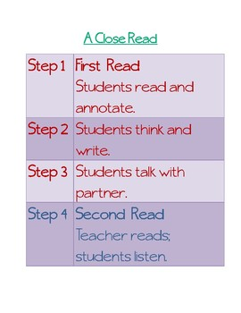 Close Read Poster for LAFS and CCSS (Intermediate)