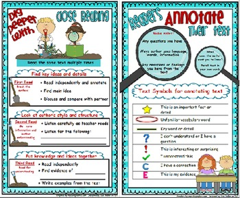 Close Read  and Annotate Visual Posters - Legal Size or Full Size Posters