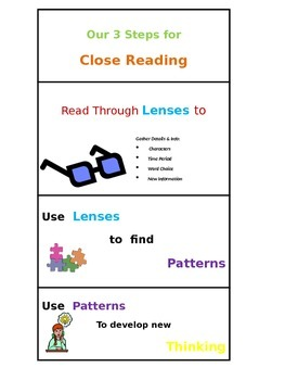 Close Reading--3 Steps Closer to Comprehension