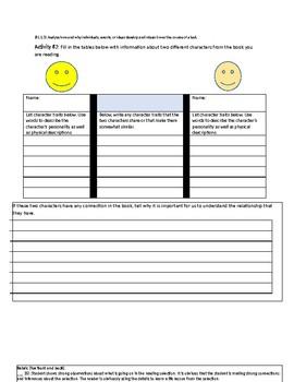 Close Reading Activities Sheet 2