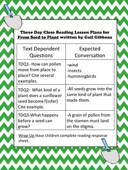 Close Reading Activities for From Seed to Plant by Gail Gibbons