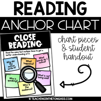Close Reading Anchor Chart
