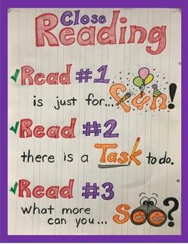 Close Reading Anchor Chart for Kindergarten