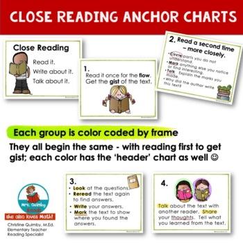Close Reading Anchor Charts | [Reading Instruction] | Literacy Skills