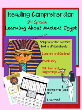Close Reading  Ancient Egypt