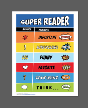 Close Reading & Annotating Tools Poster