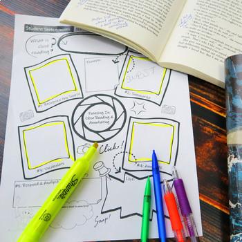 Reading Comprehension BUNDLE, Close Reading, Annotating, Summarizing (SWBST)