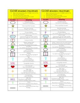 Close Reading Annotation Marks Bookmark