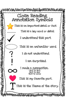 Close Reading Annotation Poster by Teaching Shenanigans  TpT