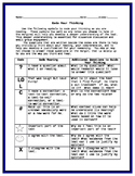 Close Reading Annotation Symbols with Guiding Questions an