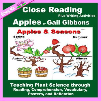 Close Reading: Apples