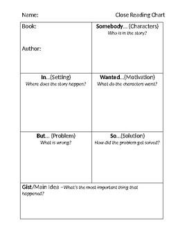 Close Reading Chart