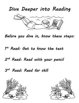 Close Reading Charts and Worksheets
