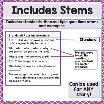 Stem Questions for Reading Standards - Close Reading Checklist - Literature