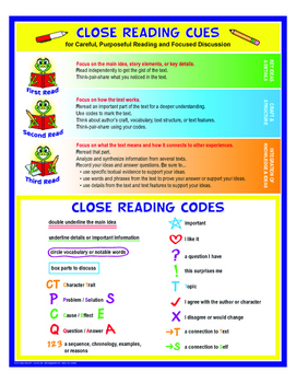 "Close Reading Codes And Cues- 8½"" x 11"""