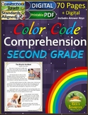 Close Reading Comprehension Color-Coding 2nd Grade - Print