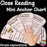 Close Reading Comprehension FAN Memory Prompt
