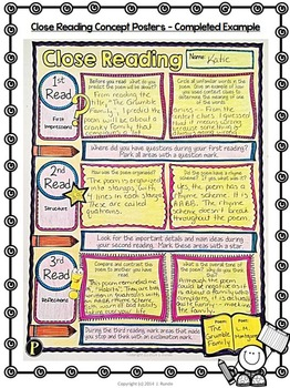 Close Reading Poster Reading Responses