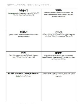 Close Reading Current Events Organizer