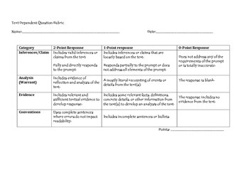 Close Reading Directions and Text Dependent Question Rubric!