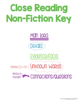 Skill Anchor Charts: Close Reading Fiction & Non-Fiction and Types of Questions