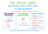 Skill Anchor Charts: Close Reading Fiction & Non-Fiction a