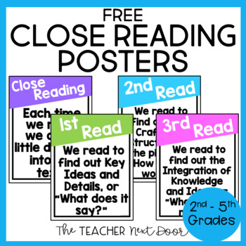 Close Reading: Four Free Posters | Close Reading Posters