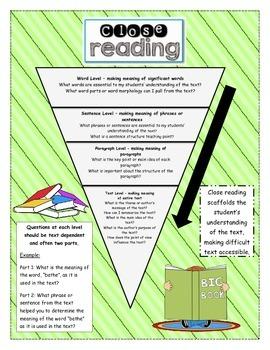 Close Reading Framework