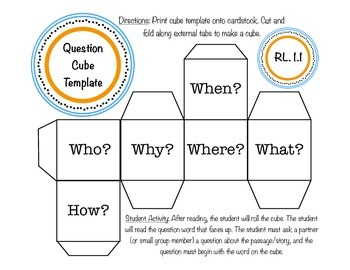 Resources for Close Reading Instruction