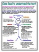 Story Elements Close Reading Fun for Kids ~ Easy for Teachers. Gr.3,4,5