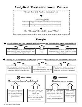 Close Reading Analysis: Thesis Statements, Graphic Organizer, Sentence Stems