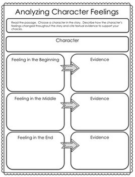 Close Reading Graphic Organizers - Fiction and Nonfiction