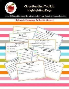 Close Reading Highlighting Keys