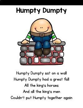 Close Reading: Humpty Dumpty