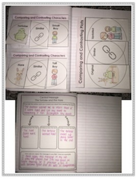 Close Reading Interactive Notebook - The Tortoise and the Hare