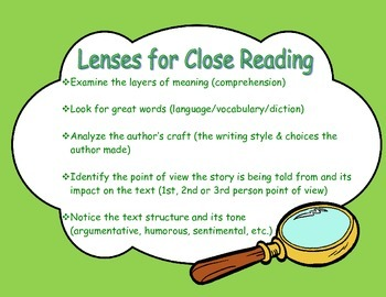 Close Reading Lense Poster - FREE (Common Core Aligned)