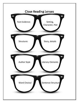 Close Reading Lenses Poster