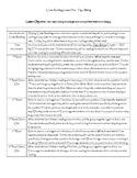 Close Reading Lesson Plan- Tiger Rising