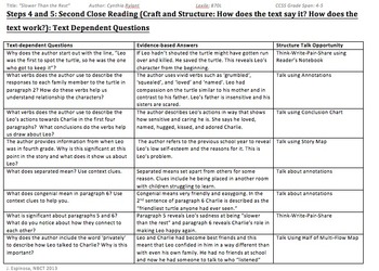 Close Reading Lessons and Instructional Resources