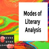 Close Reading, Literary Analysis, Critical Literary Analysis Comparison Chart