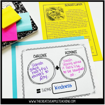 Close Reading Literary Passages for Teaching Theme/Message