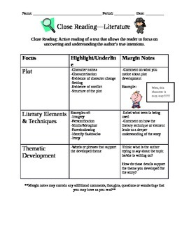 Close Reading--Literature and Informational Text