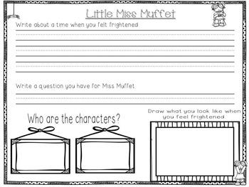 Close Reading - Little Miss Muffet - Nursery Rhyme - Beginning Readers