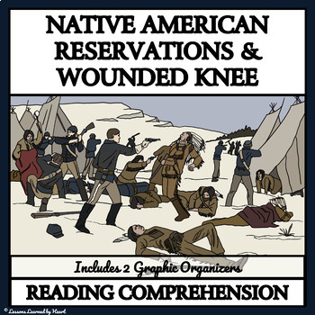 Close Reading - Native American Reservations and Wounded Knee