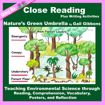 Close Reading: Rain Forests