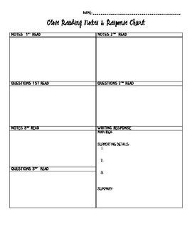 Close Reading Notes & Response Chart