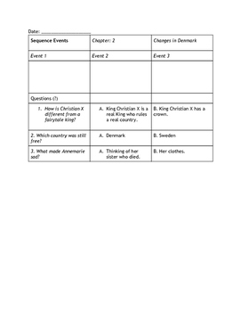 Close Reading Notes Scaffolded Special Education (Number the Stars) Attainment