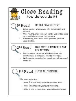 Close Reading Pack: Mini Anchor Chart & Article Note Outline *Use With Any Text*