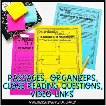 Main Idea & Supporting Details - Close Reading Passages with Graphic Organizers