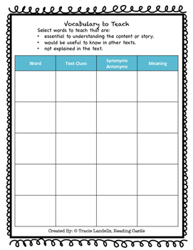 Close Reading Plan for ANY Short, Complex Text